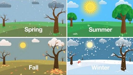 estaciones del año en ingles y sus caracteristicas