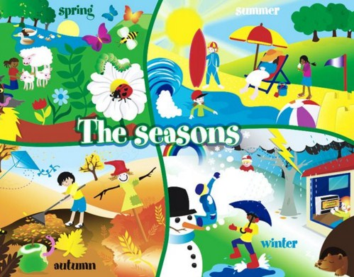 estaciones del tiempo en ingles para niños